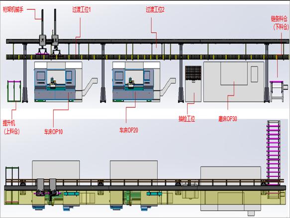 电机轴自动化加工生产线